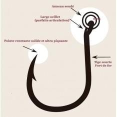 HAMECONS SHOUT SIMPLES RINGED KUDAKO 207RK : SPECIAL LEURRE