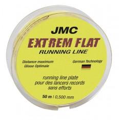 Extrême Flat Running Line